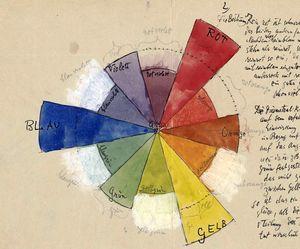 Paul Klee 1931 Farbkreis